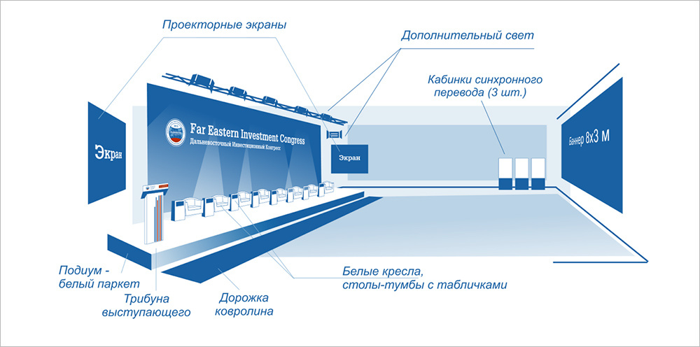 Проект оформления зала пленарного заседания